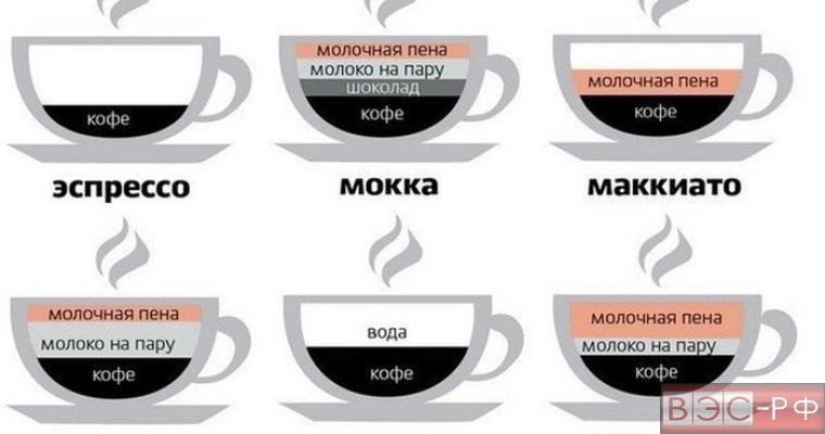 Любим кофе!