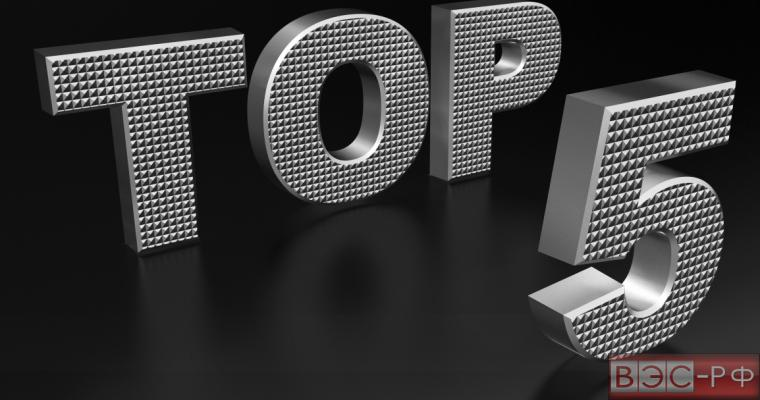Итоги 2015: Топ-видео песен, клипов и фильмов